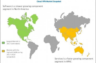 Cloud VPN Market Analysis Revealing Key Drivers & Growth Trends through 2022